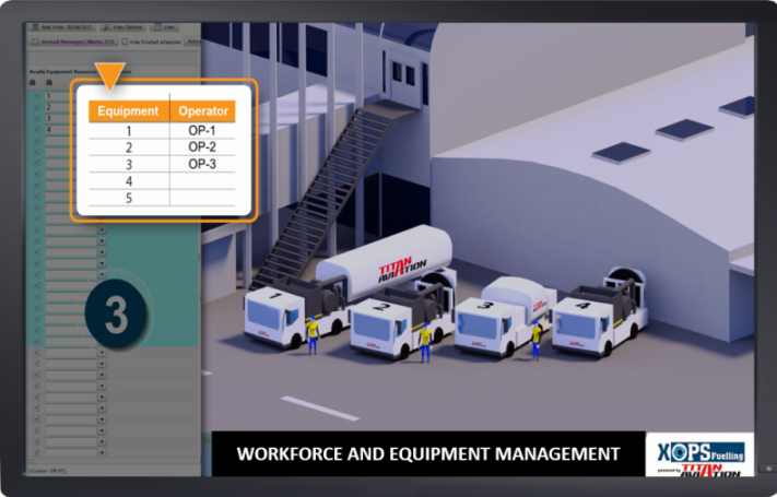 xops-workforce-equipment-management